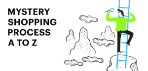 Mystery Shopping Process A to Z