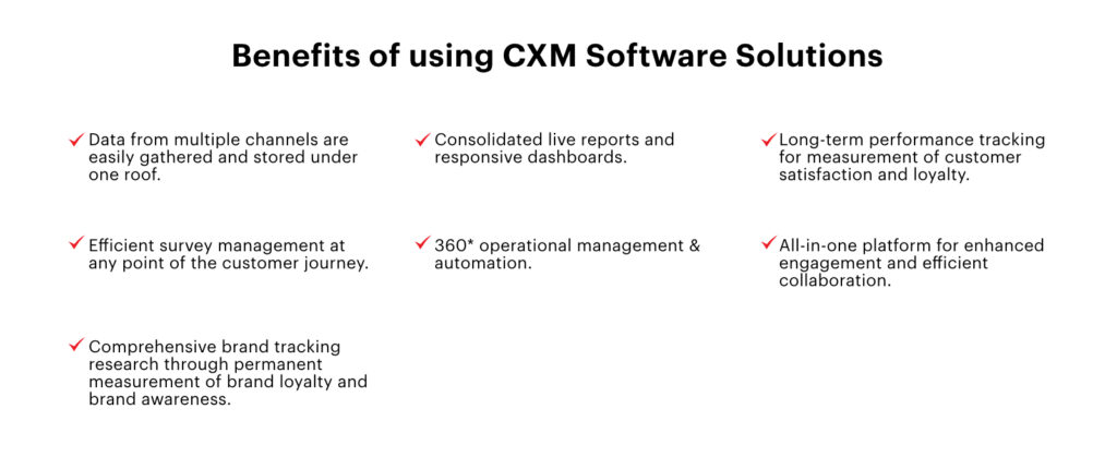 benefits of using CXM software solutions